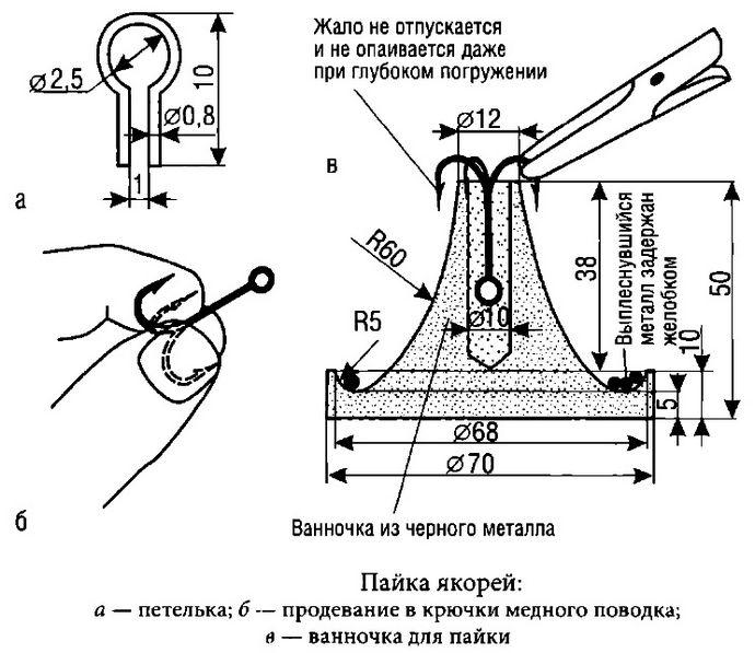 Рыболовный крючок, испытания на прочность и закалку, заточка и хранение, самостоятельно изготовление крючков-двойников и тройников.