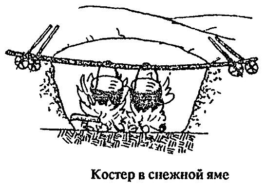 Самодельные костровые приспособления, костровые крючья и рогульки, петли, костровые перекладины и устройства для подвески посуды, очаг из шеста, камней и дерна.