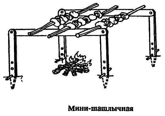 Самодельные походные разборные кострища, костровый таганок и кол-вешалка, лагерный очаг-скороварка, походная мини-шашлычная, крючья для посуды, материалы и изготовление.