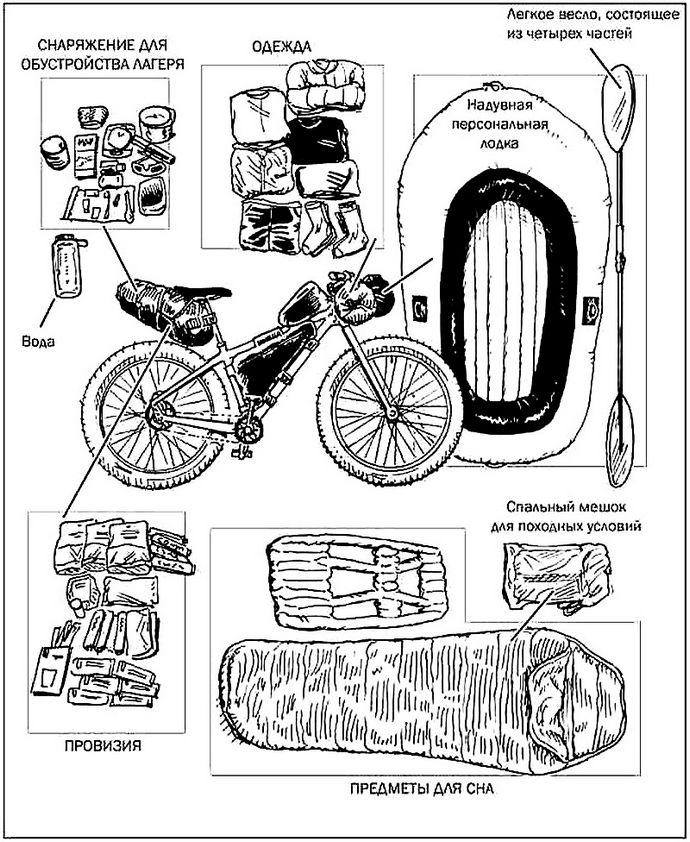 Снаряжение и минимальный носимый аварийный запас для горных условий, использование велосипеда и надувной лодки в горных условиях.