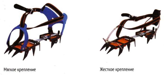 Специальное горное снаряжение, беседка или обвязка, каска, скальное горное снаряжение, сертификация и требования.