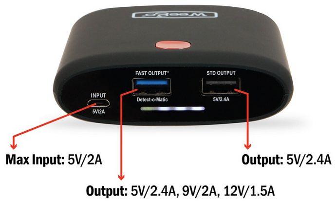 Мобильная портативная аккумуляторная батарея Weego Tour 10400, технические характеристики и особенности устройства.