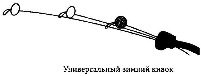 Самодельный кивок для зимней удочки, спиннинга и другой рыболовной снасти, устройство, изготовление кивка из щетины и часовой пружины.