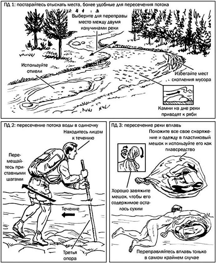 Безопасное форсирование реки с сильным течением вброд и вплавь, поиск брода, признаки сильного течения вдоль прибрежной полосы.