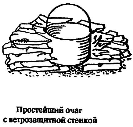 Туристские походные печки, примусы и горелки, кухонный аппарат для приготовления пищи и обогрева, конструкция печи для отвержденного бензина.