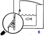 Донка закидушка, самодур, кружок, жерлица, косынка и малявница для ловли рыбы при выживании в аварийной ситуации, изготовление и применение рыболовной снасти.