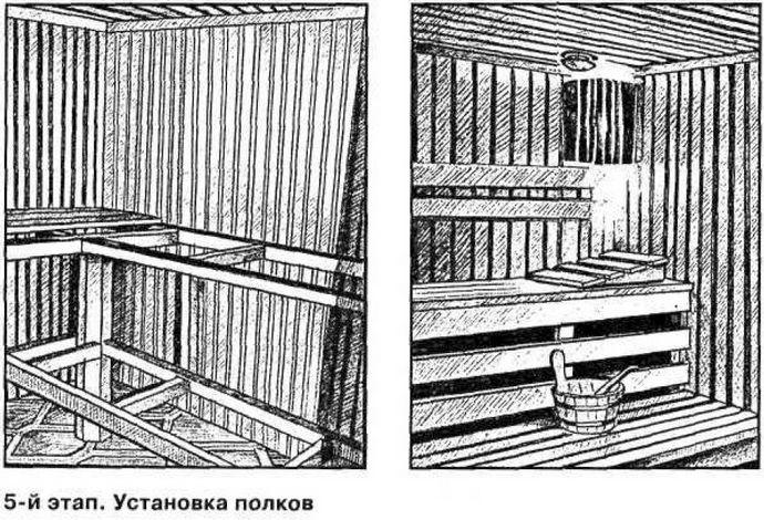 Как построить мини-сауну в городской квартире и сделать парную в ванной комнате, этапы строительства, особенности использования мини-сауны, выбор печи в сауну.