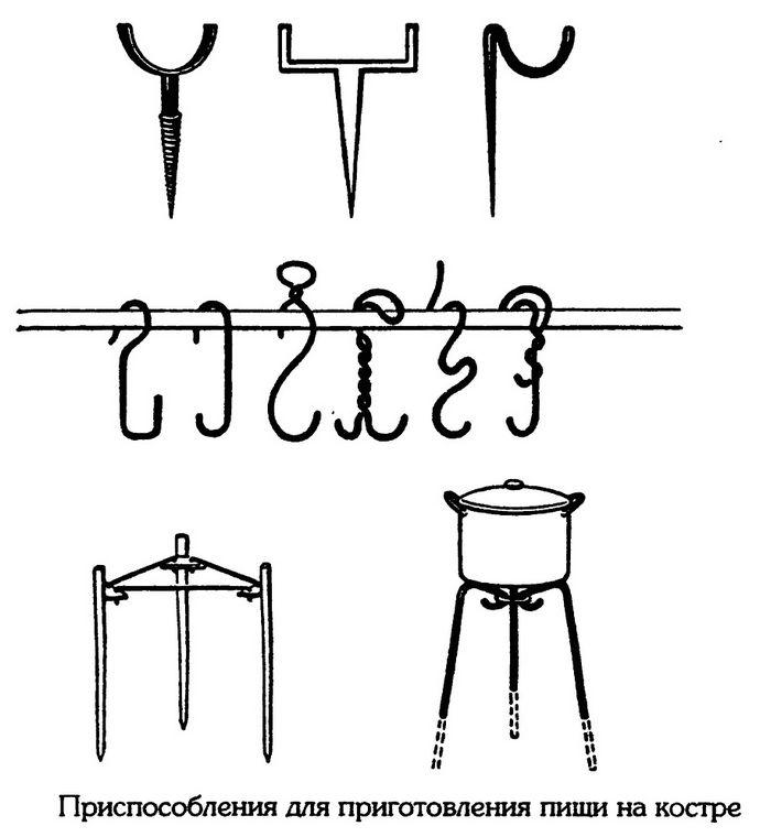 Костровое хозяйство, приспособления для приготовления пищи на костре, устройство очага на растяжке и таганка, костровая сетка с тросиком, сохранение огня для длительного обогрева.
