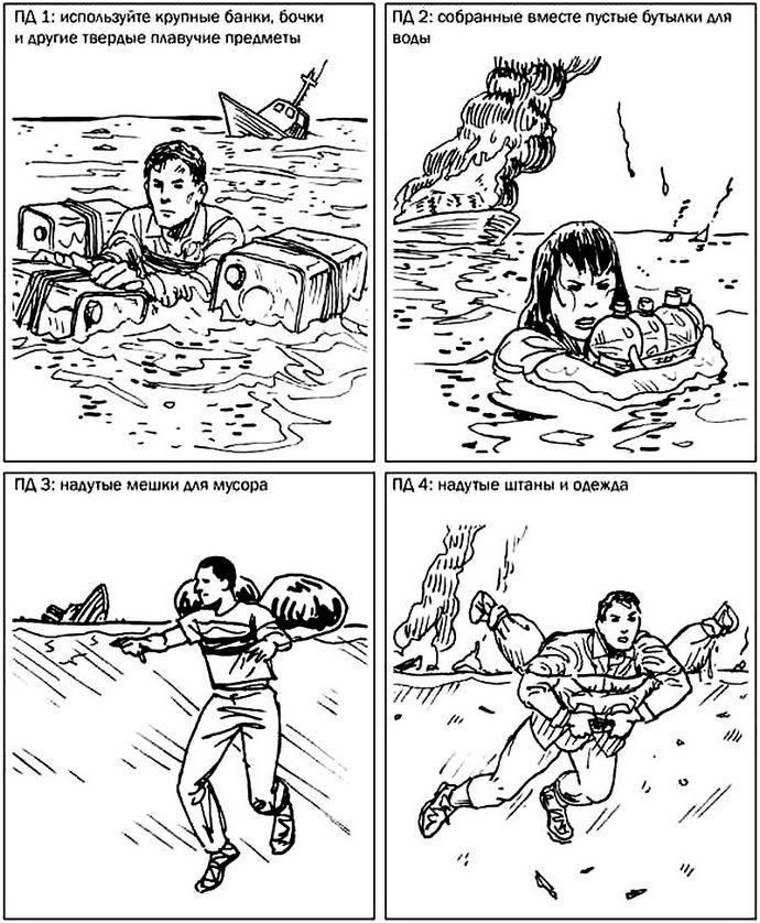 Поведение потерпевшего и изготовление импровизированного плавсредства при нахождении в воде после кораблекрушения или потери плавательного средства.