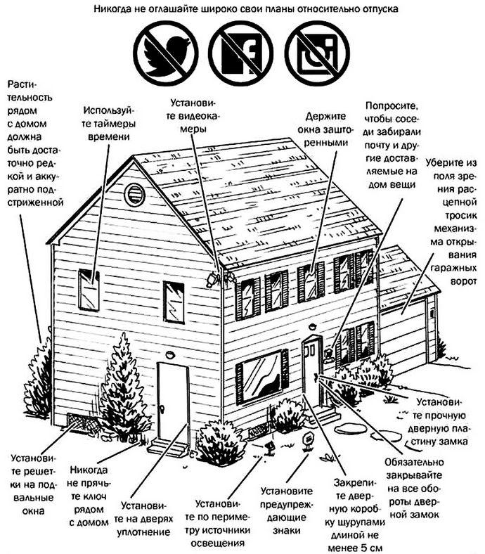 Повышение уровня безопасности частного дома, создание сообщества соседей, информационная безопасность, программируемое освещение, использование видеокамер.