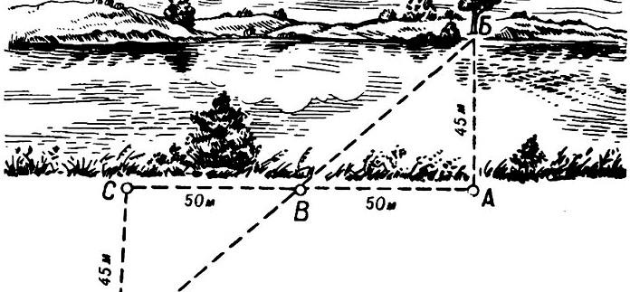 Простые способы определения ширины реки, другого местного предмета или участка местности, определение дальности видимого горизонта.