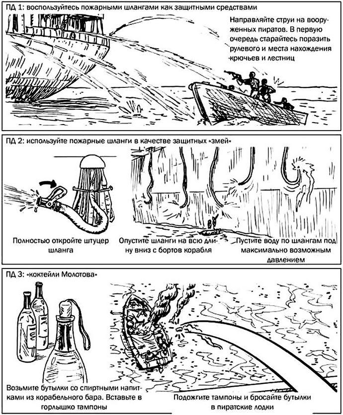 Простые способы защиты судна или частной яхты при нападении пиратов, использование брандспойтов и бутылок со спиртными напитками.