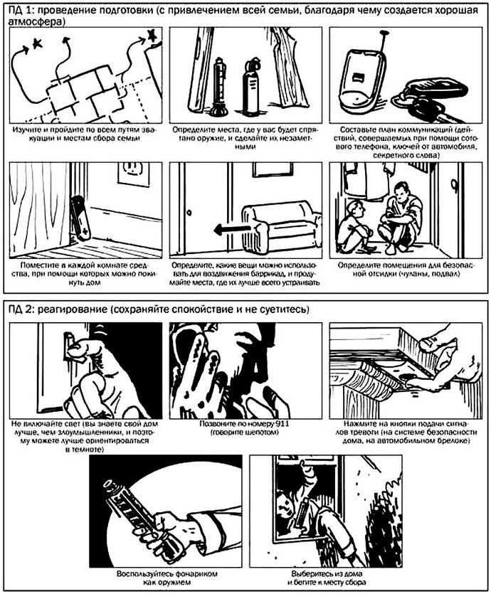 Действия при вторжении грабителя или злоумышленника в частный дом, план действий, подготовка дома, организация взаимодействия, ответные действия при возникновении кризисной ситуации.