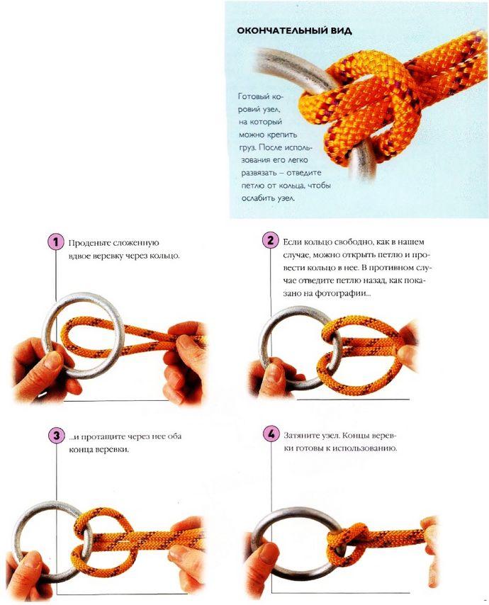 Легкозавязывающиеся узлы, простой узел, двойной простой, мертвый, коровий, стопорный, восьмерка, кровавый, докерский, назначение и способ вязки.