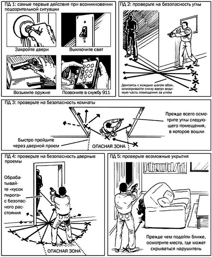 Самостоятельная проверка частного дома с оружием в руках в случае проникновения в него грабителя или злоумышленника.