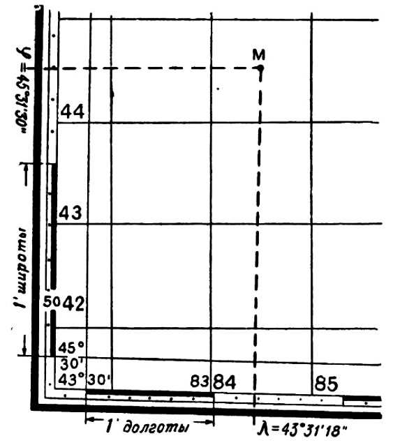 Как определить масштаб топографической карты, измерить по ней расстояние, определить площадь, определить крутизну скатов.