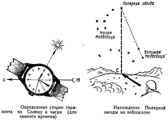 Ориентирование на местности различными способами, ориентирование с помощью карты, компаса, часов, по небесным светилам и местным предметам, по различным признакам.