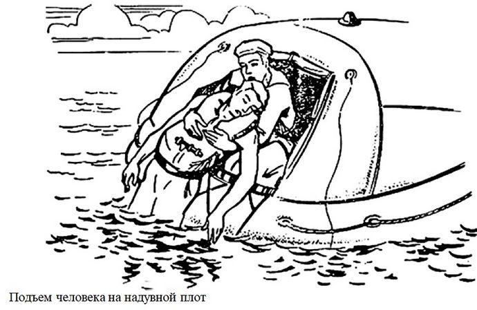 Действия при оставлении судна в случае аварии, посадка на спасательные средства, организация вахты, использование плавучего якоря.