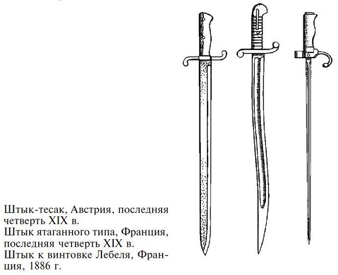 Штык-пробка, втульчатый штык, штык-тесак и штык-нож, особенности конструкции и боевого применения.
