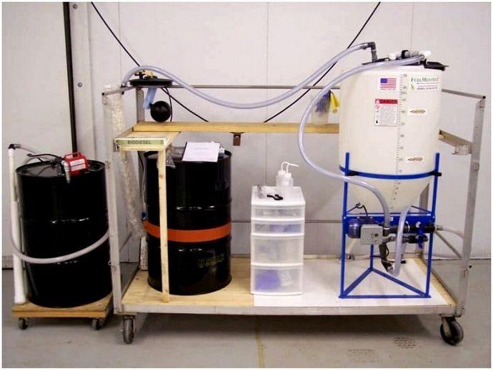 Как сделать биотопливо: приготовить собственный сок