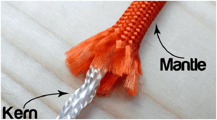 Браслеты с парашютным шнуром: как выбрать один и использовать его