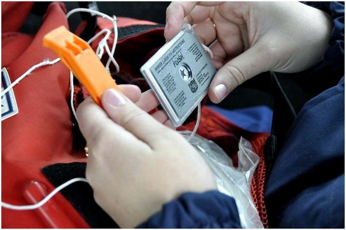 Комплект выживания для кемпинга: самые необходимые предметы для инвентаря вашего рюкзака