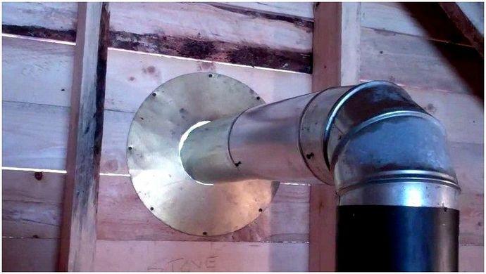 Как построить дровяную печь: руководство по экономии денег от дровяной печи