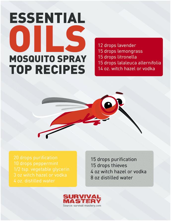 Домашнее средство от насекомых: производство аэрозолей и лосьонов для натуральных насекомых