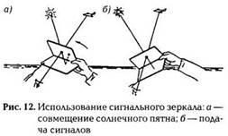 Сигнализация и связь