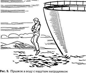 Действия при оставлении судна