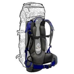 Подвисная система рюкзака