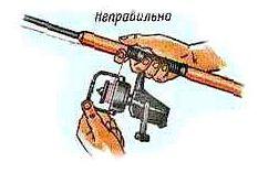 Техника выполнения забросов спиннингом
