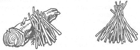 РИС. 21. Укладка растопки шатром