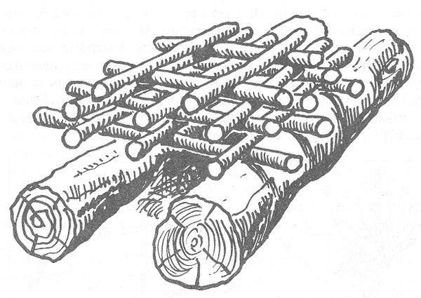 РИС. 22. Укладка растопки между бревнами