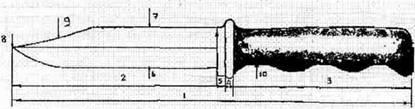 Схема ножа http://fenix-survival.com.ua