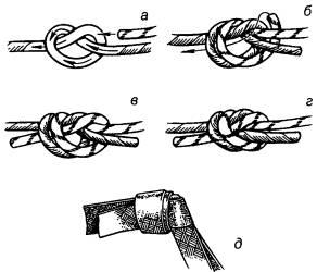 Как вязать узлы для связывания веревок.