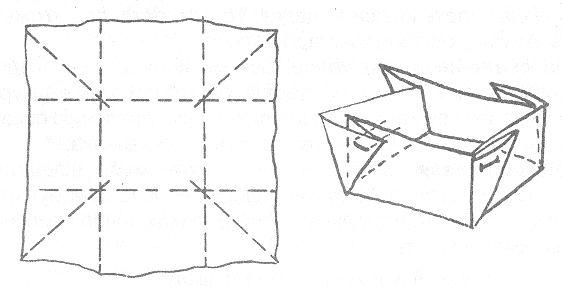 РИС. 27. Изготовление емкости из березовой коры